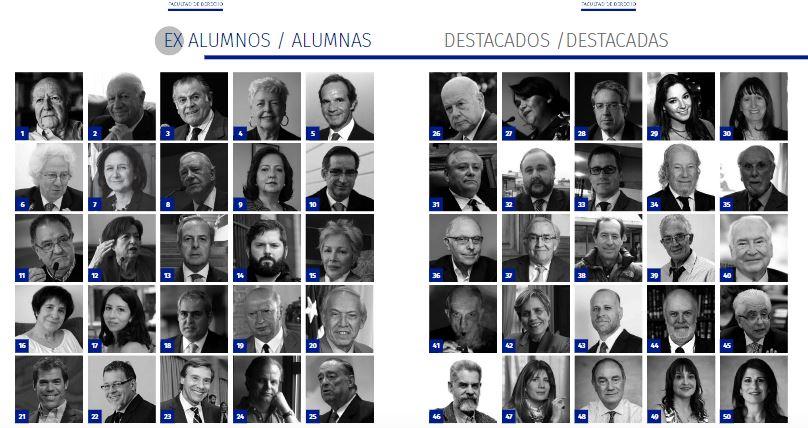 El importante logro de Kel Calderón: Está en la lista de alumnos destacados de la U. de Chile
